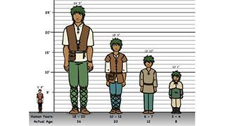 Chiều cao của bạn ở mức nào?